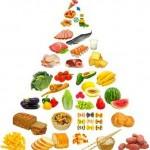 Attenzione alle diete
